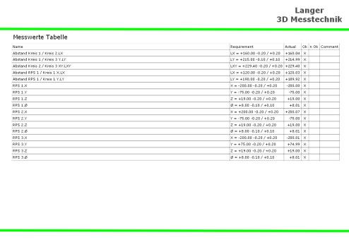 K1024_Messwerte Tabelle